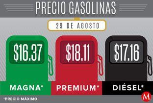 Precio de la gasolina hoy martes 29 de agosto - Milenio.com