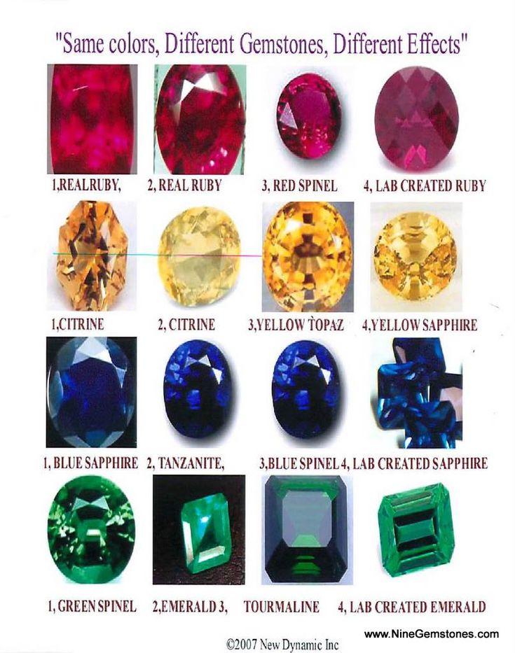 79 best images about gemstone minerals identification