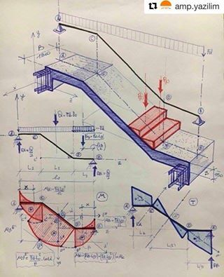 Distribución de cortante y momento en una escalera.
