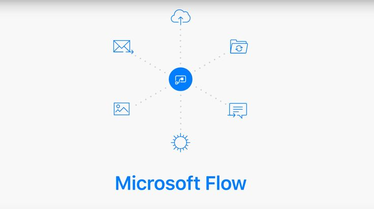 Microsoft's mashup' service Flow gets a mobile