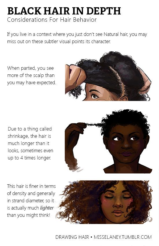 Ms. Elaney Draws — Natural Black Hair Tutorial! Usually Black hair is...