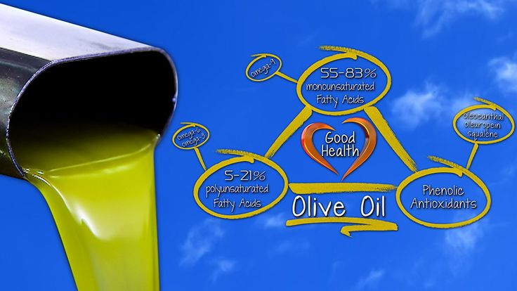 Olive Oil: Earthy but Complex