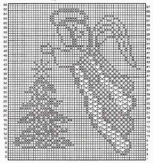 crochet em revista: motivos natal