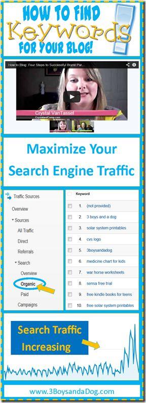 clip image006 thumb Blogging Basics: How To Find Effective Keywords for YOUR Blog Posts #LearntoBlog