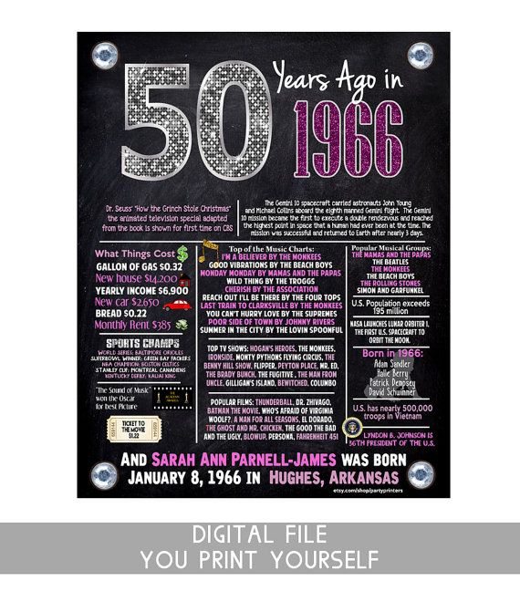 50th Birthday / The Year You Were Born Birthday by partyprinters