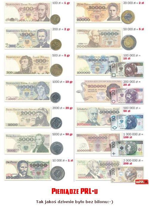 Pieniądze PRL-u