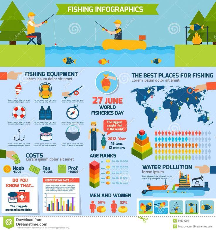 27 of June .World fisheries day.
