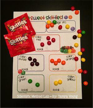 scientific method sweet skittles lab colors sweet and