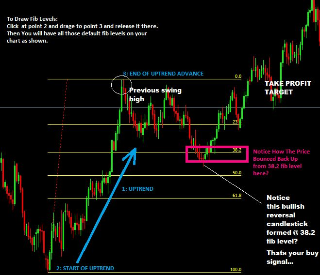 188 best Forex images on Pinterest Forex strategies, Trading - the importance of an economic calendar for day trading