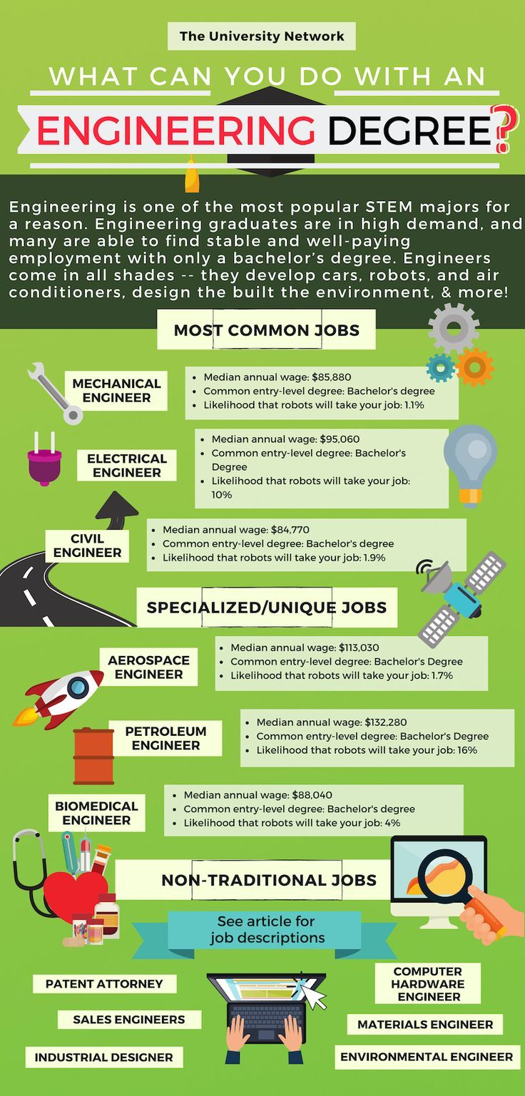 12 Jobs For Engineering Majors Engineering Jobs Engineering