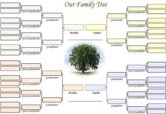 Free Family Tree Charts You Can Download Now  Genealogy Forms