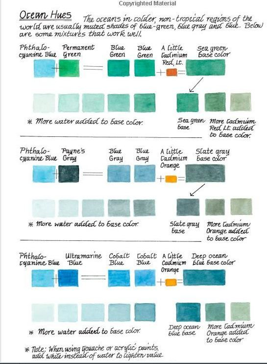 Painting Seascapes, oceans - colors and hues to use.