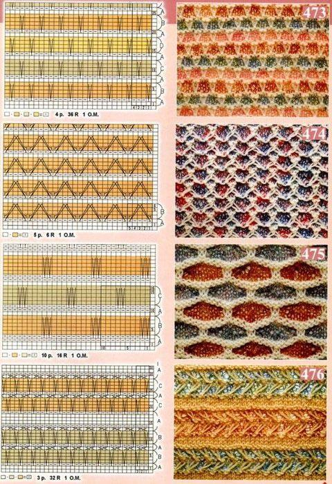 многоцветное вязание спицами: 26 тыс изображений найдено в Яндекс.Картинках