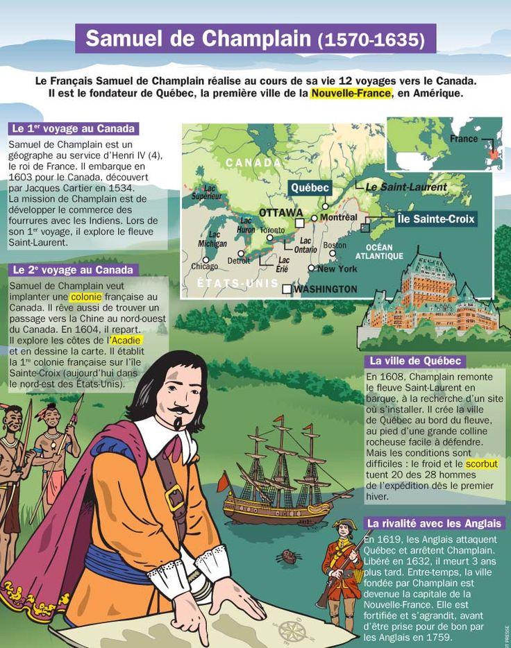 Samuel de Champlain. Testez vos connaissances sur le Canada : http://quipoquiz.com/quiz/le-canada/