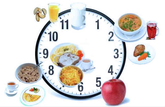 Правильный рацион питания для похудения