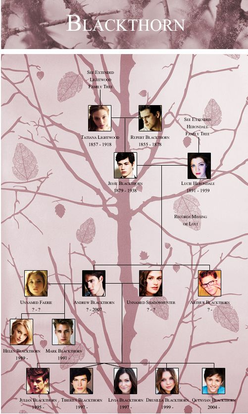 Árbol de la familia Blacktorn