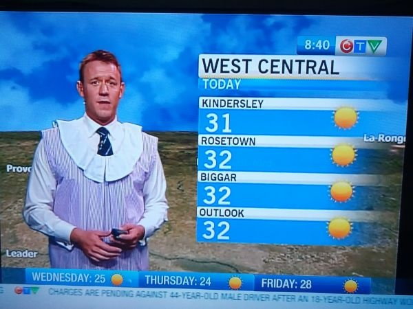 WEATHER GUY MIKE CIONA DOES THE WEATHER IN A DRESS