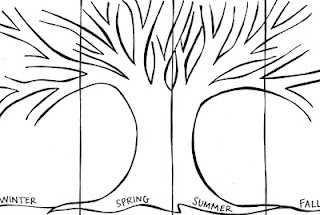 Seasons craft template For doing that tree painting!