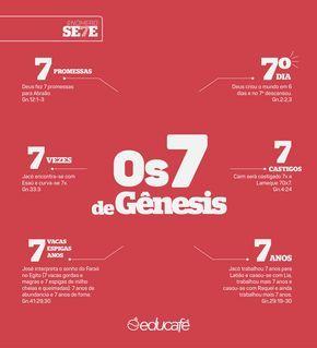 A criação do mundo, os Patriarcas, José no Egito, várias histórias ligadas ao número 7. Saiba mais em educafé.com.br