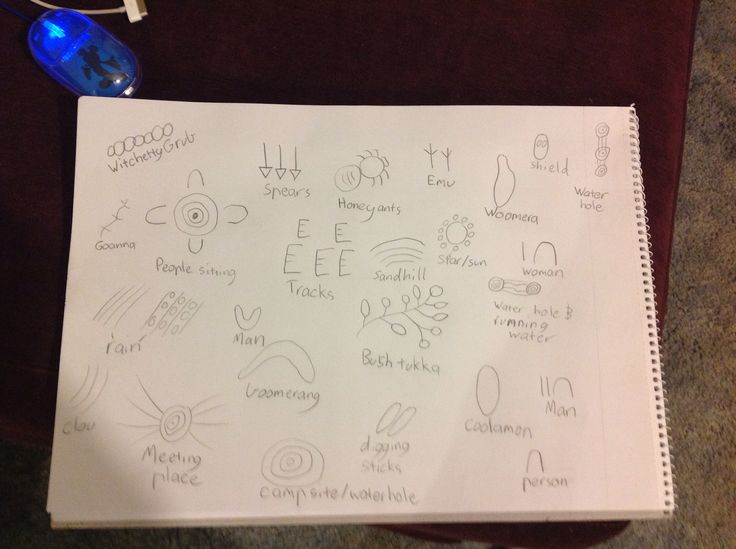 This is aboriginal signs that I drew myself.
