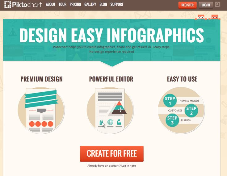 How To how to make a infographic video : 1000+ ideas about Make An Infographic on Pinterest | Infographics ...