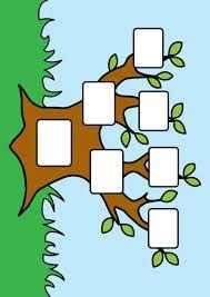 Resultado de imagen de arbol genealogico niños