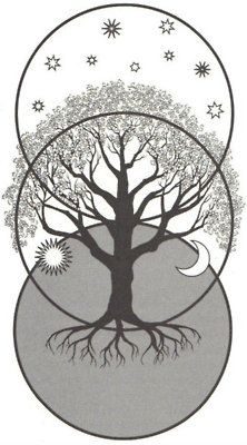 Norse Yggdrasil - Google Search                                                                                                                                                      More