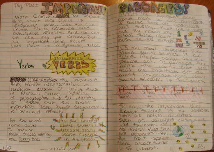 """6th grader Jacinda's """"Important Book""""-inspired passages--based on writing across the curriculum topics.  Be sure to see our online lesson that explains how to inspire similar writing: http://corbettharrison.com/lessons/important-passages.htm"""