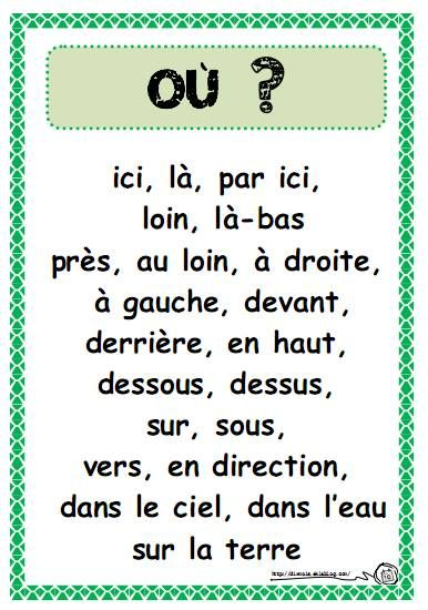 expressions de lieuFrench Express, Express Lieu, French Games, French, French Lessons, French Teachers, French Class Games, De Lieu Placs, French Teaching Resources