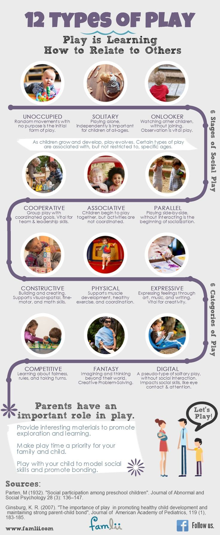 developmental stages of childhood Check your child's stage of child development and learn the signs of developmental delays skip to main content check your symptoms is your baby on track.