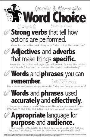 Un piccolo tesoro sull'insegnamento della scrittura « Il blog del mestiere di scrivere