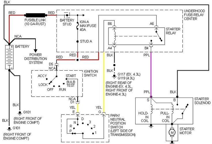 1972 Ford F100 Ignition Switch Wiring Diagram In 2020