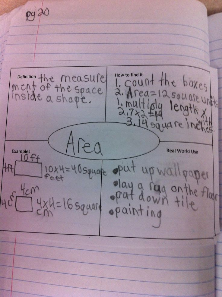 Math Workshop Adventures...math vocabulary---scroll down on link to see ideas for math anchor charts.