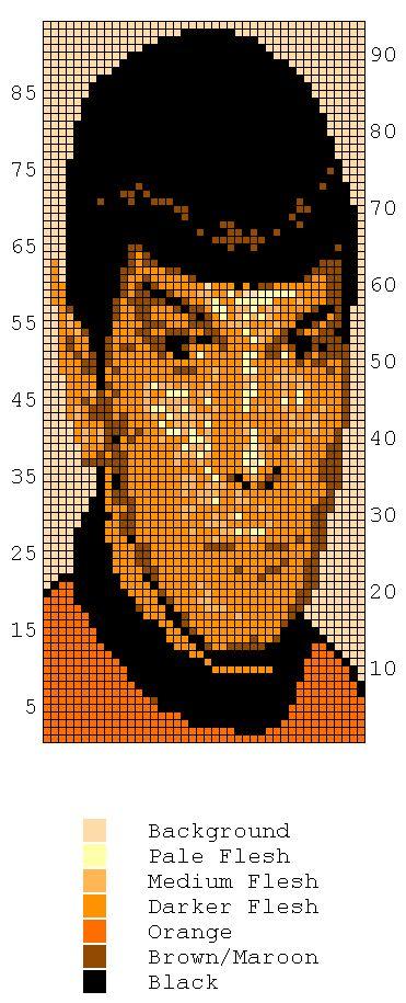 73 Best Star Trek Cross Stitch Knitting Freebies Images On