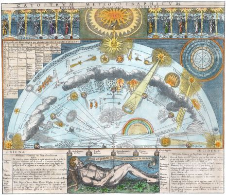 Cosmological emblem from Robert Fludd Utriusque cosmi historia, 1617.