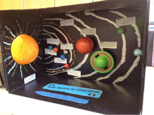 Diorama space google solar system diorama for Solar project for kids