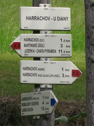 Hiking Signs