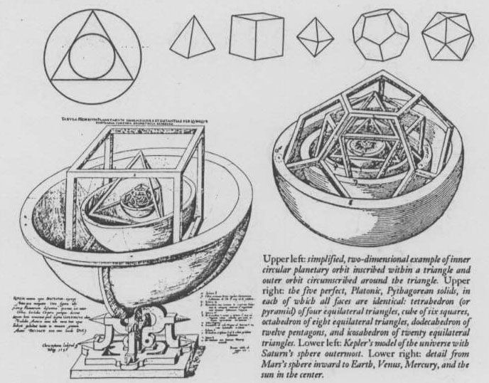 tycho brahe and kepler relationship