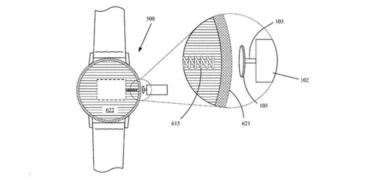 Apple investiga nuevos métodos de carga (¿manual?) para sus dispositivos móviles - http://www.actualidadiphone.com/apple-investiga-nuevos-metodos-carga-manual-dispositivos-moviles/