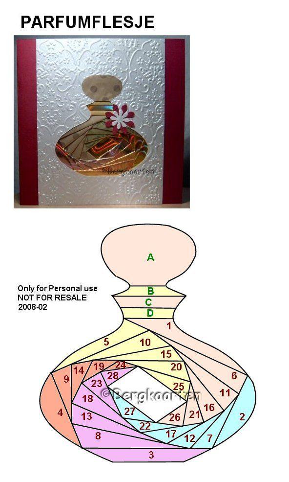Irisvouwen: Parfum verstuiver en - flesje