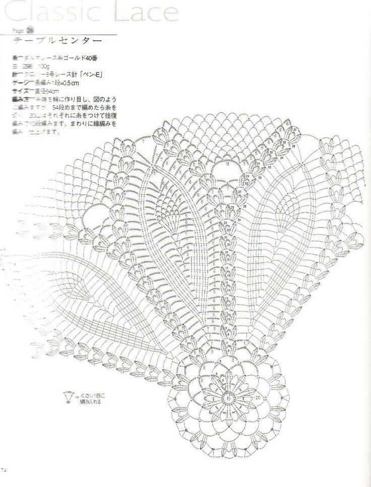 ff5296c549fe8a4e26b707d0cfc8bfb4.jpg (780×1024)