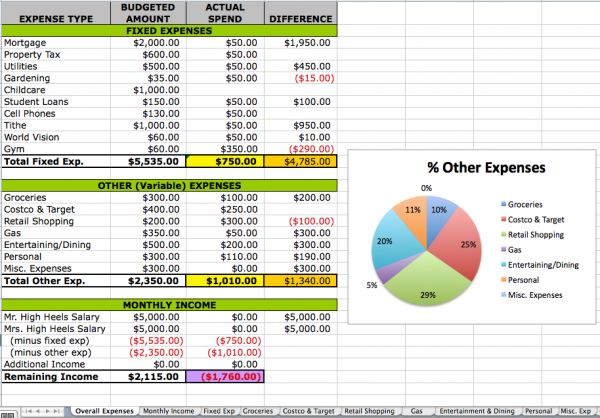 How the High Heelers Budget w/ a free downloadable excel template   Hellobee