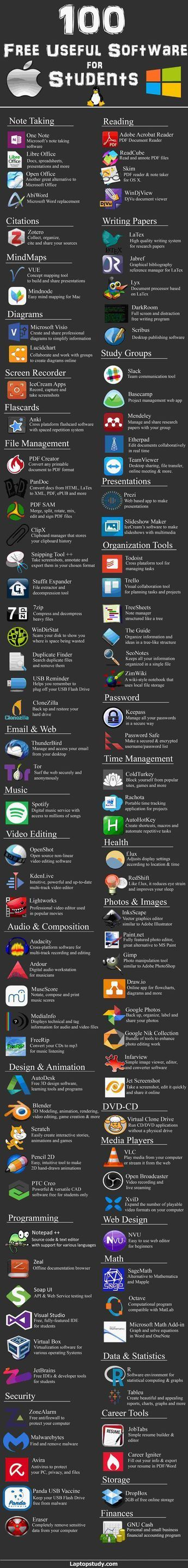 The internet's biggest and most complete list of free software for all students. Whether you are in the arts & humanities, liberal arts & sciences, engineering, architecture or any other major you should find it useful for your studies and for your budget too.