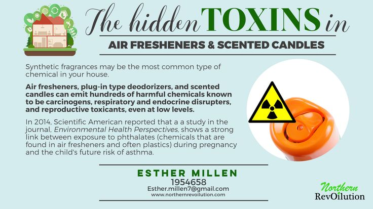 Are you using toxic air fresheners and scented candles or waxes in your home?   Toss the old in with the new. Toxin Free Home. Create an environment your whole family can enjoy.