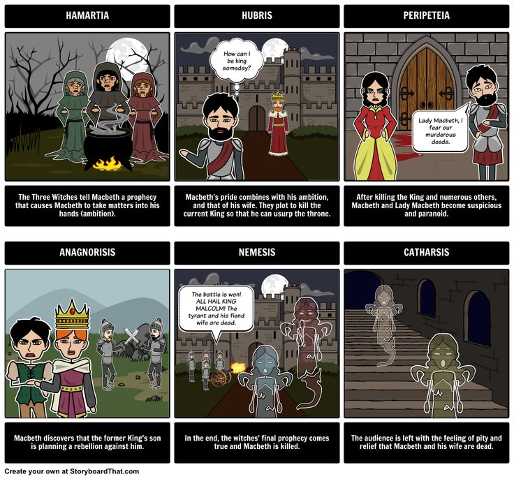 Storyboard That is an interesting tool where you can create your - what is storyboard