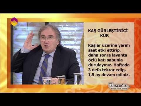 Kaş Gürleştirme Kürü Tarifi? Suna Dumankaya ve İbrahim Saraçoğlu (Şifa Market) - YouTube
