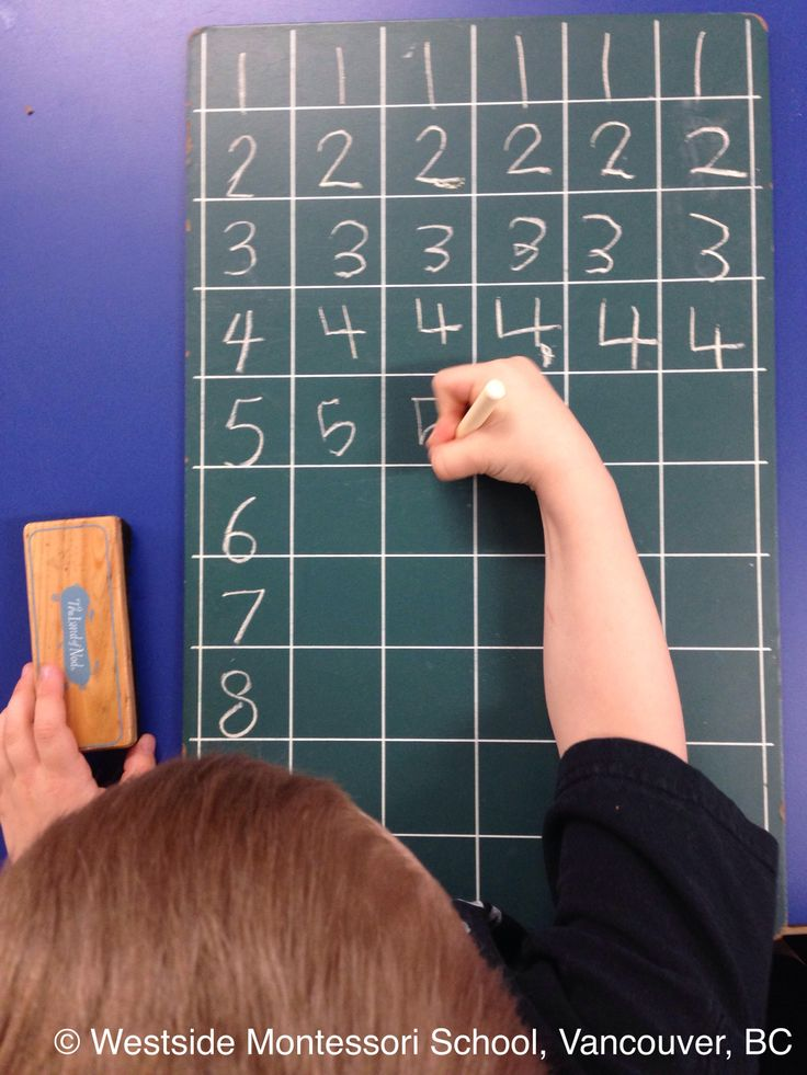 Printing numbers! Practicing formation of numerals on a chalkboard. This activity is liberating as it takes away the need for paper. It makes it more of a free flowing activity.