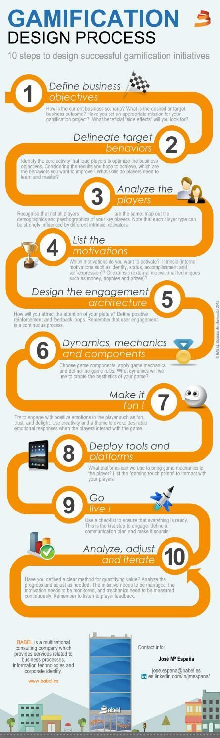 10 steps to design successful gamification initiatives by BABEL - issuu. If you like UX, design, or design thinking, check out theuxblog.com