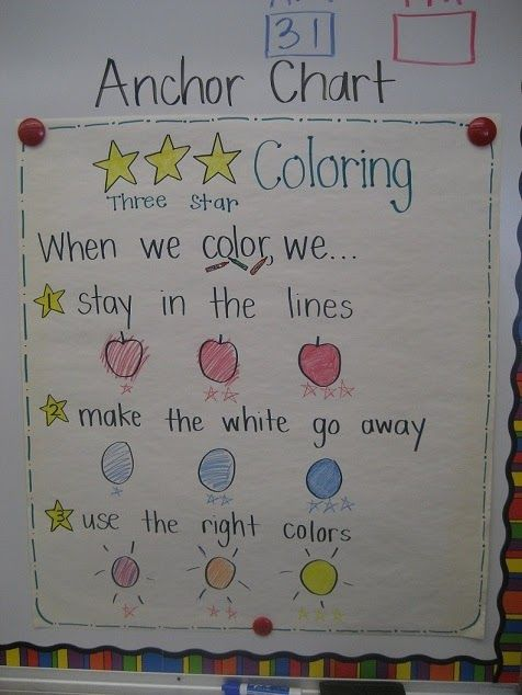 The anchor charts are adorable, and the maps are a cute idea too — I personally wouldn't introduce a new one every week though.