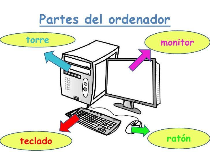 Inicio Computadora Para Ninos Clase De Informatica Informatica Y Computacion